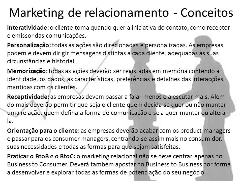 Marketing de relacionamento - Conceitos Interatividade: o cliente toma quando quer a iniciativa do contato, como receptor e emissor das comunicações.