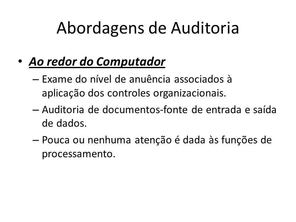 Abordagens de Auditoria Ao redor do Computador – Exame do nível de anuência associados à aplicação dos controles organizacionais. – Auditoria de docum