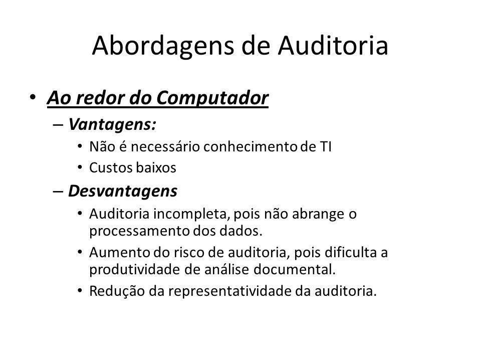 Abordagens de Auditoria Ao redor do Computador – Vantagens: Não é necessário conhecimento de TI Custos baixos – Desvantagens Auditoria incompleta, poi