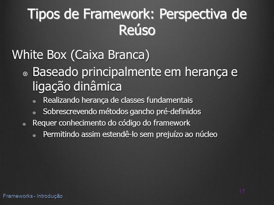 Tipos de Framework: Perspectiva de Reúso White Box (Caixa Branca) Baseado principalmente em herança e ligação dinâmica Baseado principalmente em heran