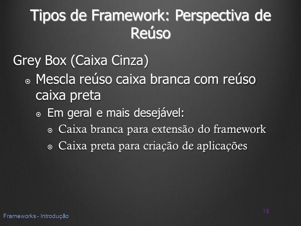 Tipos de Framework: Perspectiva de Reúso Grey Box (Caixa Cinza) Mescla reúso caixa branca com reúso caixa preta Mescla reúso caixa branca com reúso ca