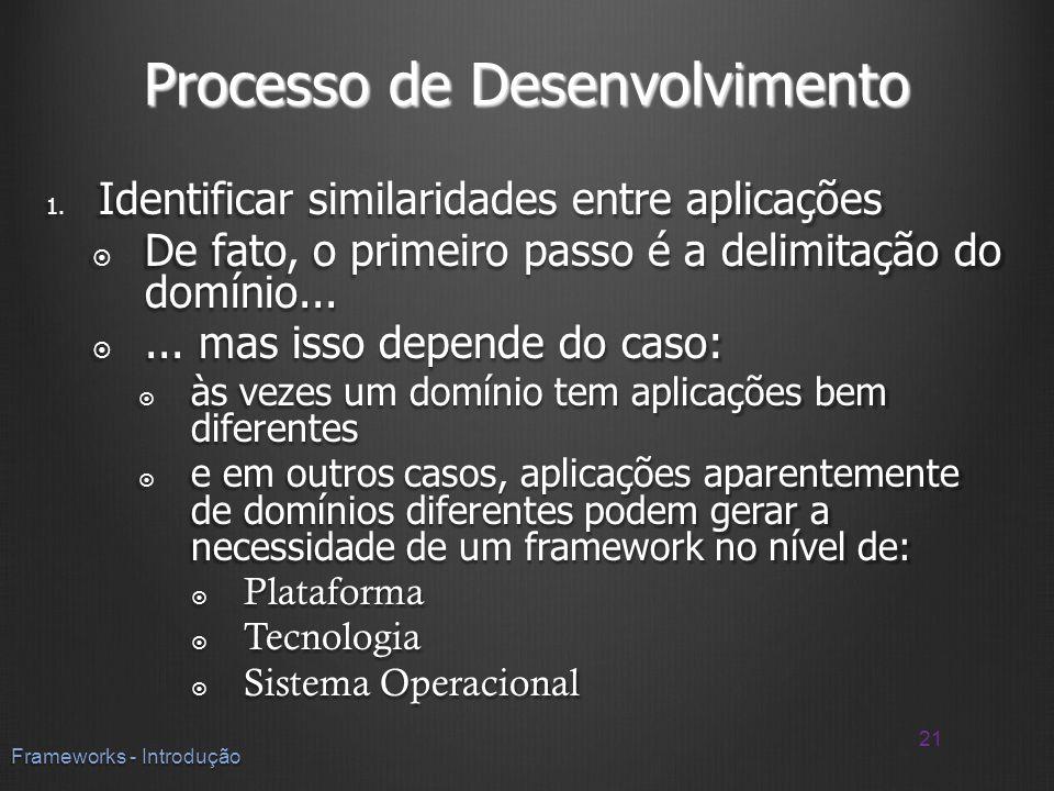 Processo de Desenvolvimento 1. Identificar similaridades entre aplicações De fato, o primeiro passo é a delimitação do domínio... De fato, o primeiro