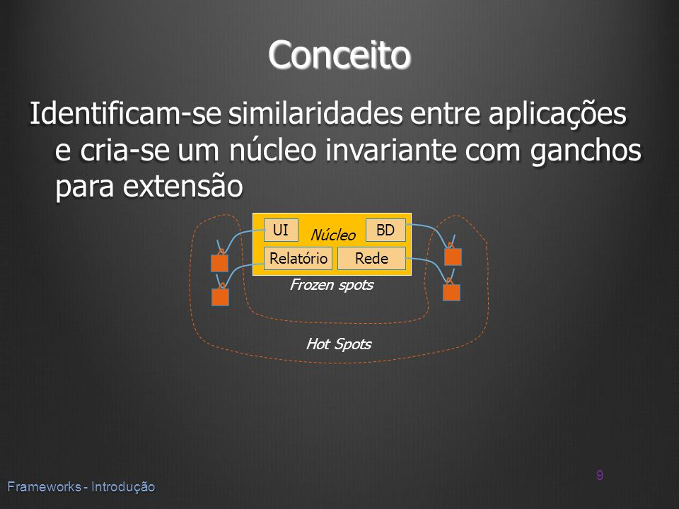 Conceito Identificam-se similaridades entre aplicações e cria-se um núcleo invariante com ganchos para extensão 9 Frameworks - Introdução Núcleo UI Re