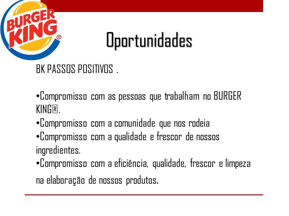 Oportunidades BK PASSOS POSITIVOS.Compromisso com as pessoas que trabalham no BURGER KING®.