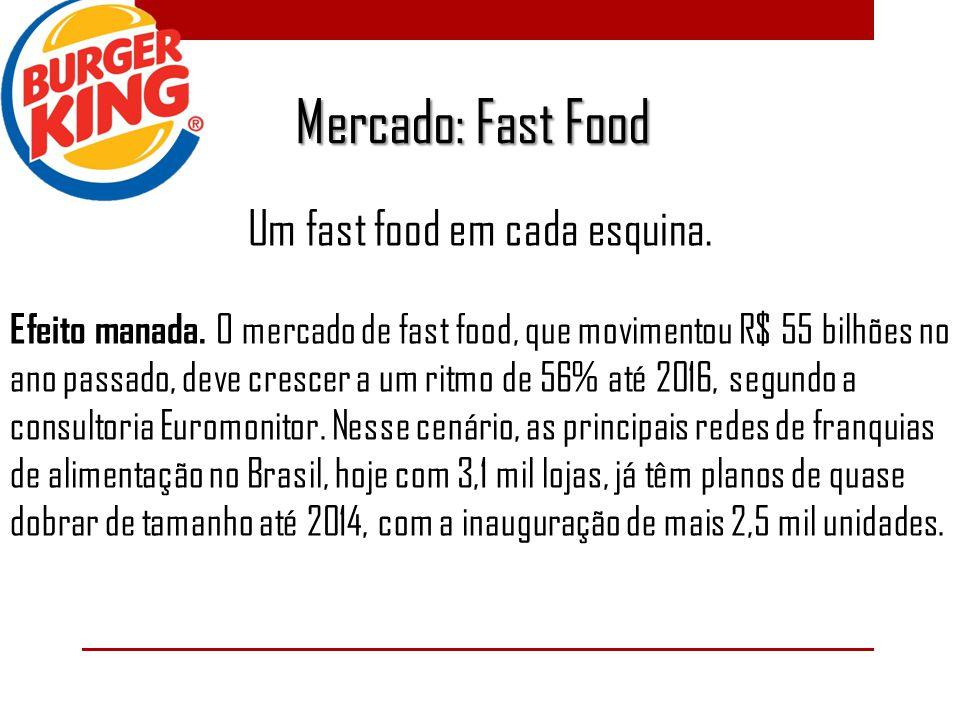 Um fast food em cada esquina. Efeito manada. O mercado de fast food, que movimentou R$ 55 bilhões no ano passado, deve crescer a um ritmo de 56% até 2