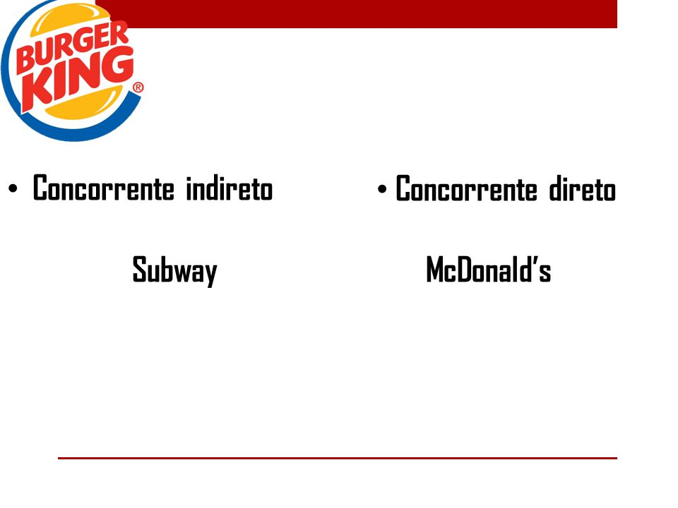 Concorrente indireto Subway Concorrente direto McDonalds