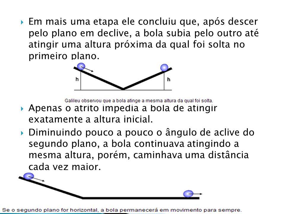 Em mais uma etapa ele concluiu que, após descer pelo plano em declive, a bola subia pelo outro até atingir uma altura próxima da qual foi solta no pri