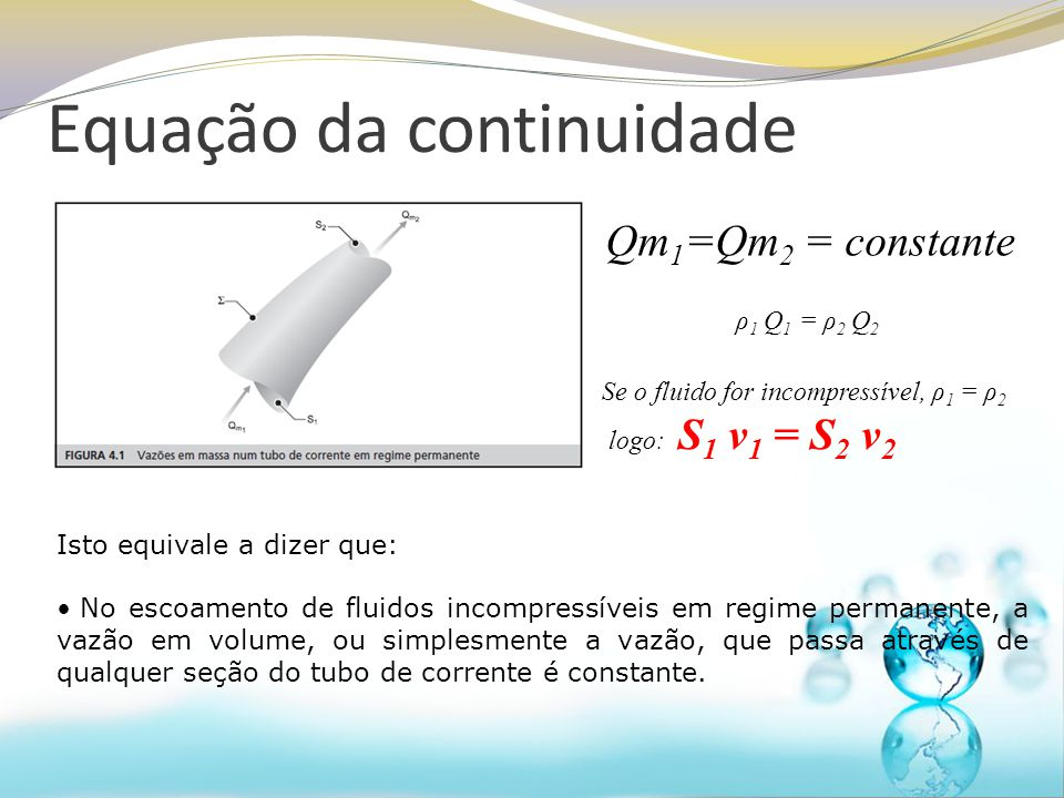 Qm 1 =Qm 2 = constante Se o fluido for incompressível, ρ 1 = ρ 2 logo: S 1 v 1 = S 2 v 2 ρ 1 Q 1 = ρ 2 Q 2 Isto equivale a dizer que: No escoamento de