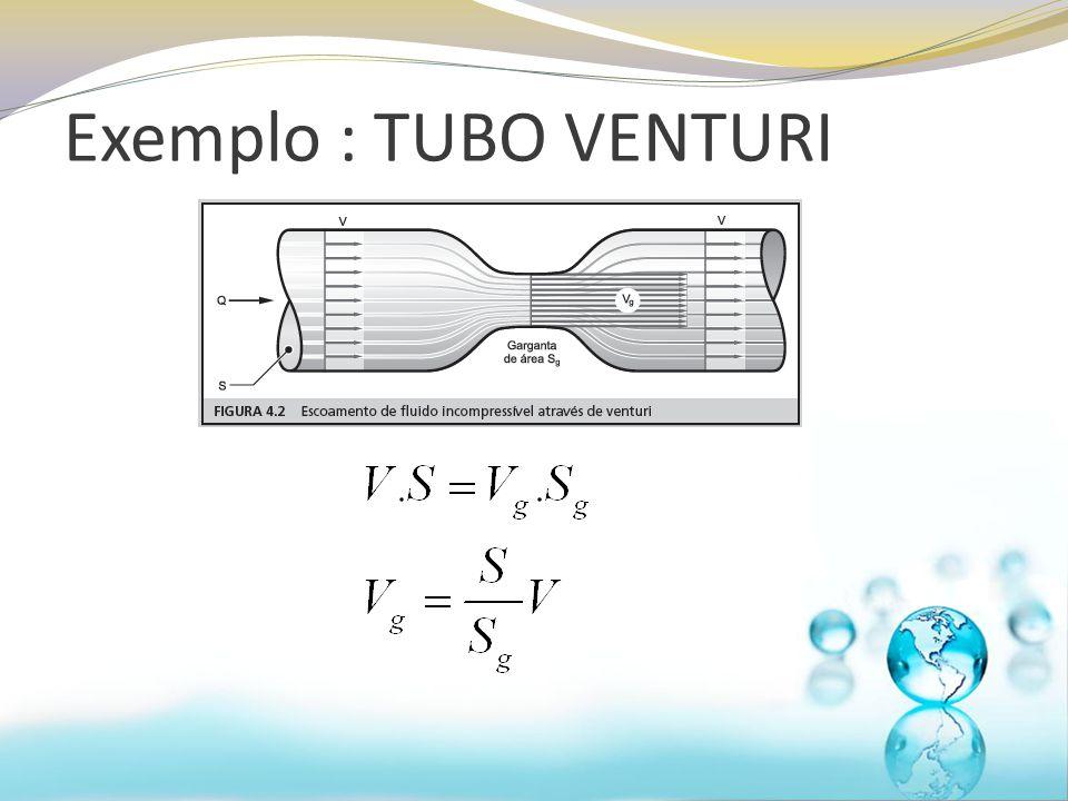 Exemplo : TUBO VENTURI