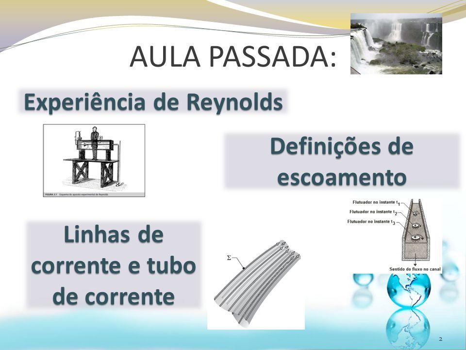 AULA PASSADA: 2 Experiência de Reynolds Definições de escoamento Linhas de corrente e tubo de corrente