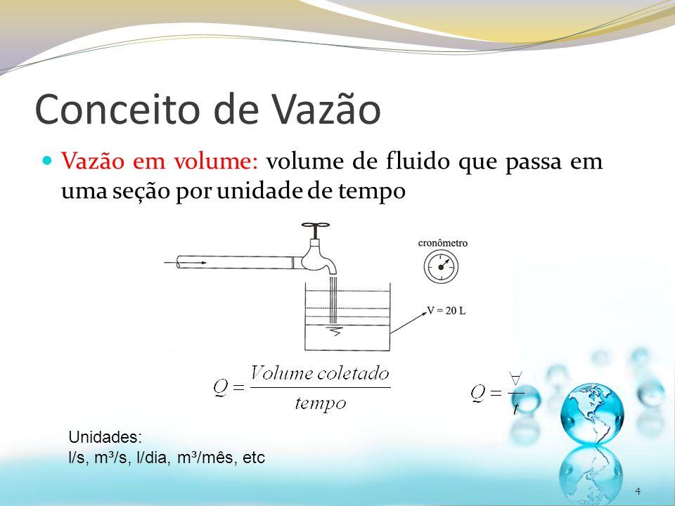 Conceito de Vazão Vazão em volume: volume de fluido que passa em uma seção por unidade de tempo 4 Unidades: l/s, m³/s, l/dia, m³/mês, etc