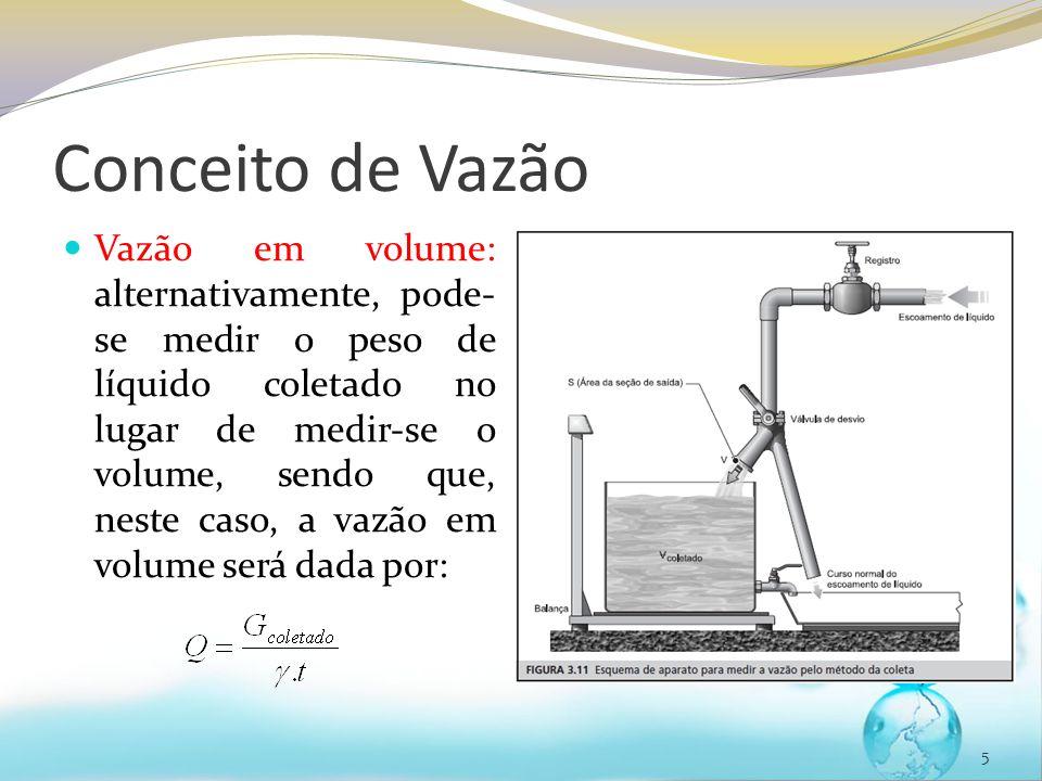 Conceito de Vazão Vazão em volume: alternativamente, pode- se medir o peso de líquido coletado no lugar de medir-se o volume, sendo que, neste caso, a