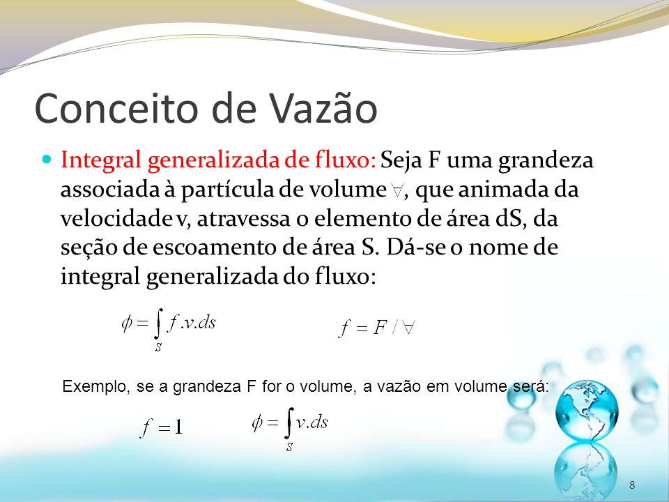 Conceito de Vazão Integral generalizada de fluxo: Seja F uma grandeza associada à partícula de volume, que animada da velocidade v, atravessa o elemen