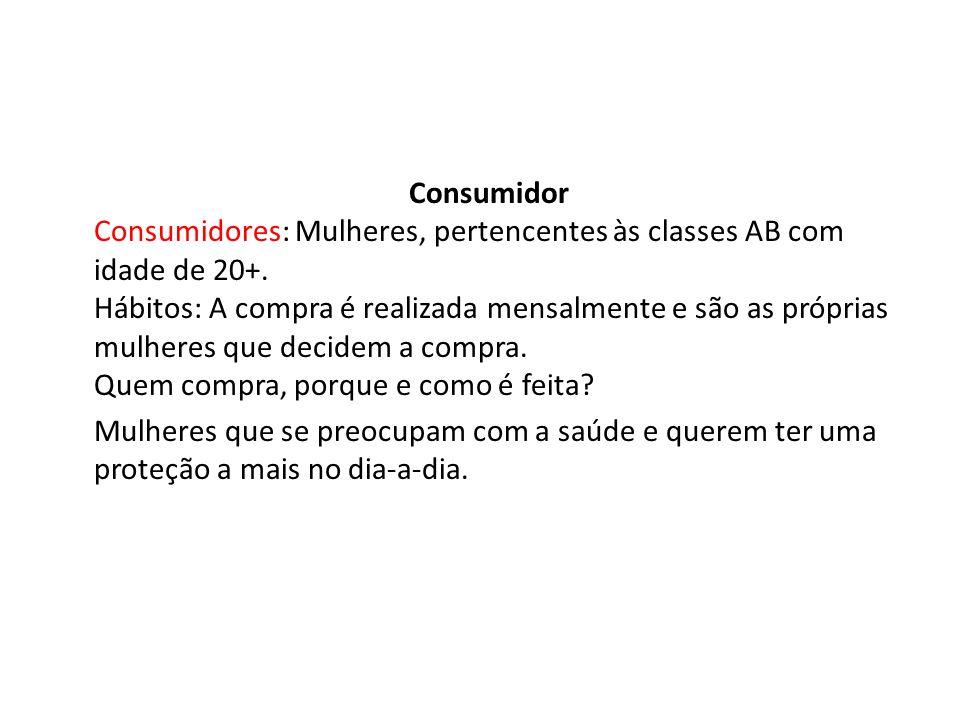 Consumidor Consumidores: Mulheres, pertencentes às classes AB com idade de 20+. Hábitos: A compra é realizada mensalmente e são as próprias mulheres q