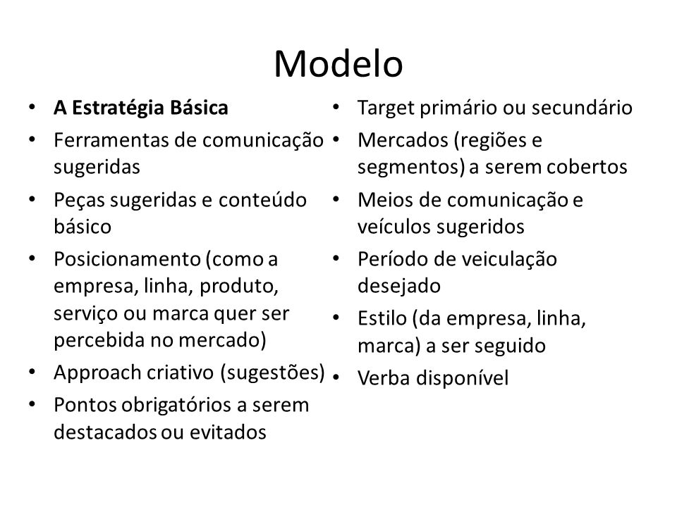 Modelo A Estratégia Básica Ferramentas de comunicação sugeridas Peças sugeridas e conteúdo básico Posicionamento (como a empresa, linha, produto, serv
