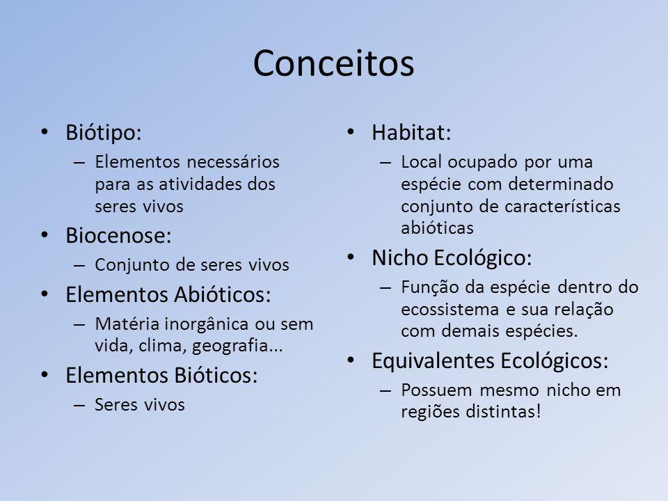 Conceitos Biótipo: – Elementos necessários para as atividades dos seres vivos Biocenose: – Conjunto de seres vivos Elementos Abióticos: – Matéria inor