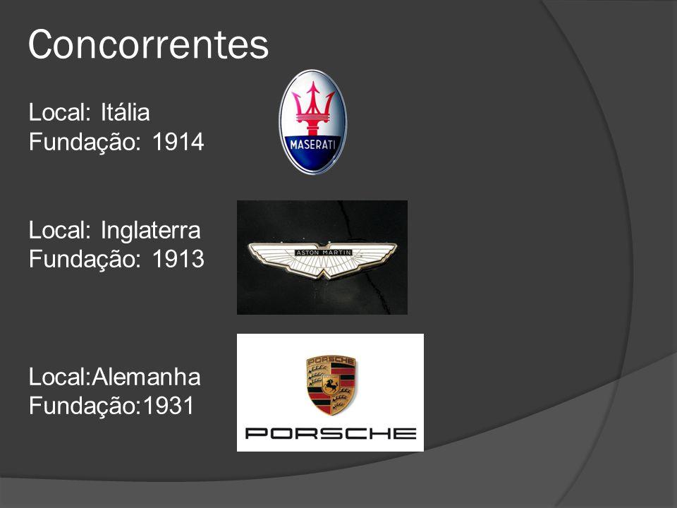 Concorrentes Local: Itália Fundação: 1914 Local: Inglaterra Fundação: 1913 Local:Alemanha Fundação:1931