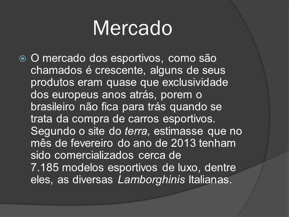 Tendências O mercado consumidor brasileiro tem investido potencialmente na compra de carros esportivos de luxo, entretanto sofreu uma queda de vendas neste ano em relação ao ano passado.