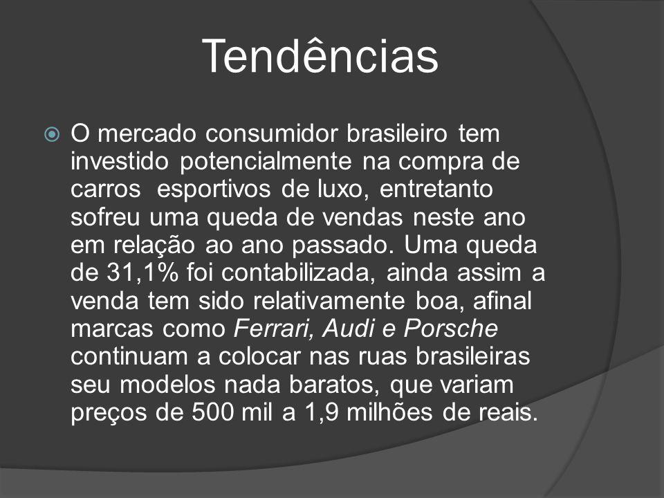 Tendências O mercado consumidor brasileiro tem investido potencialmente na compra de carros esportivos de luxo, entretanto sofreu uma queda de vendas