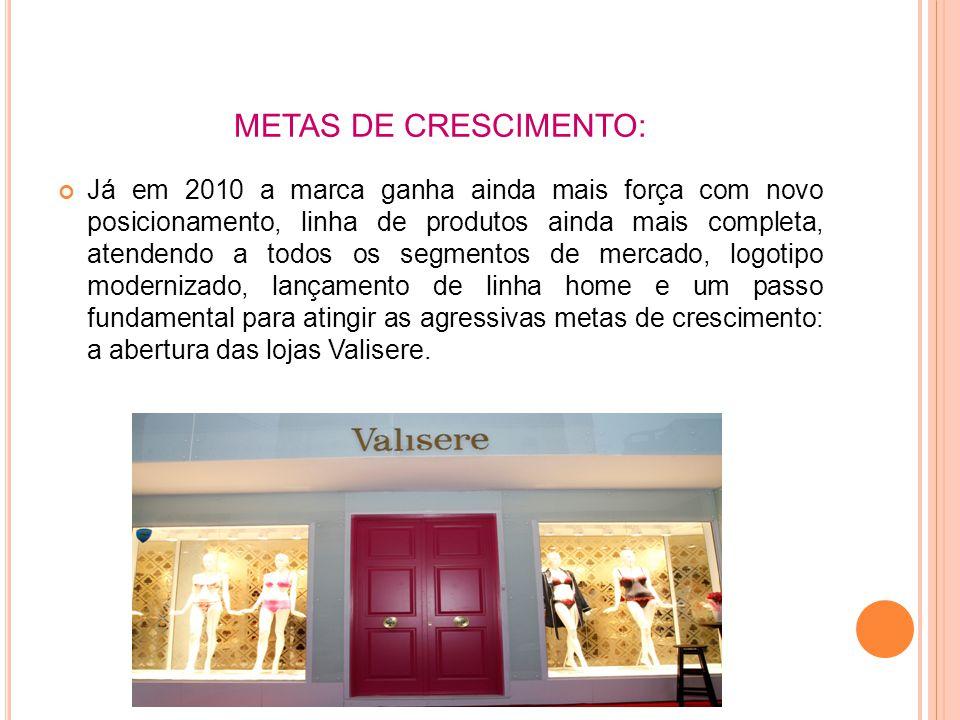 METAS DE CRESCIMENTO: Já em 2010 a marca ganha ainda mais força com novo posicionamento, linha de produtos ainda mais completa, atendendo a todos os s