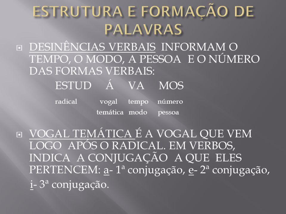 AFIXOS SÃO ELEMENTOS QUE SE JUNTAM AO RADICAL MODIFICANDO-LHE O SENTIDO.