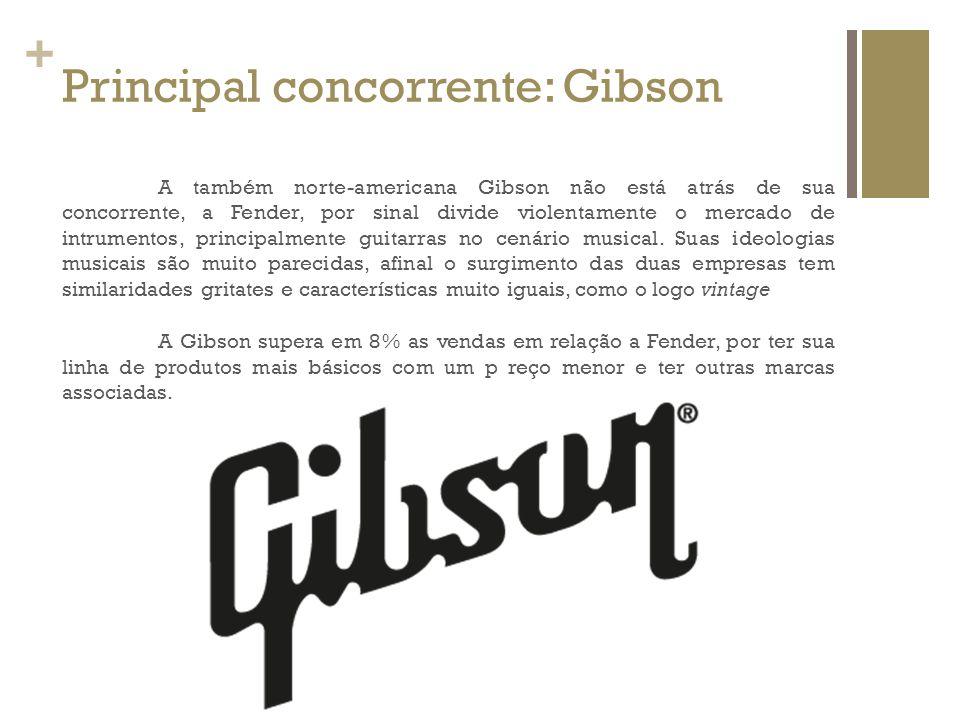 + Similaridades na comunicação A Gibson também tem grandes artistas de renome no mundo das estrelas musicais, como Slash, Jimmy Page, Zak Wylde, TomDelonge, dentre outros.
