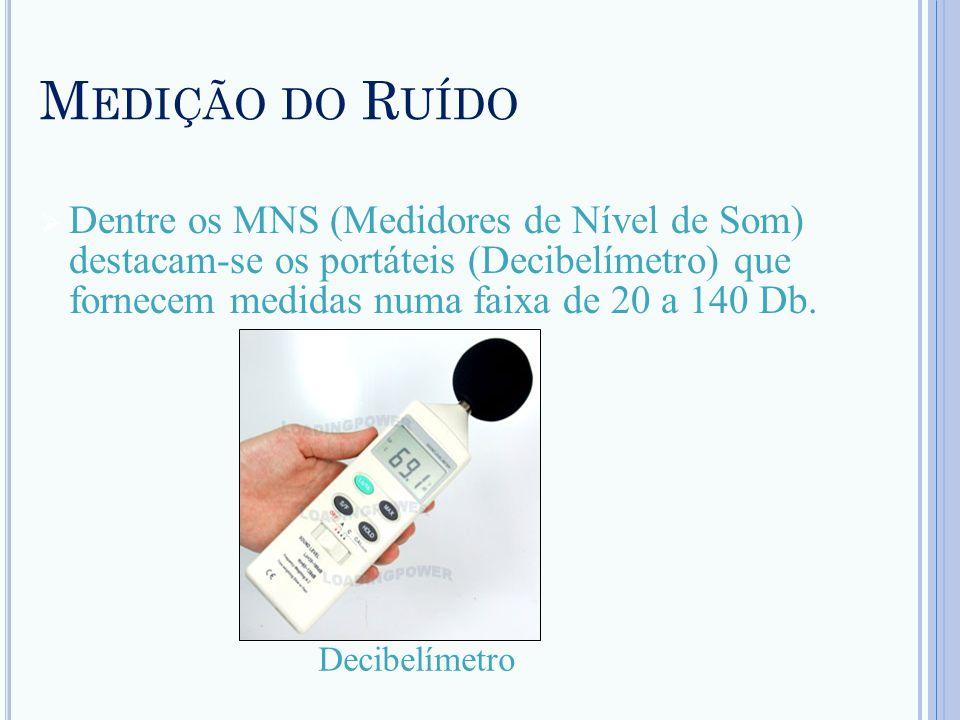 M EDIÇÃO DO R UÍDO Dentre os MNS (Medidores de Nível de Som) destacam-se os portáteis (Decibelímetro) que fornecem medidas numa faixa de 20 a 140 Db.