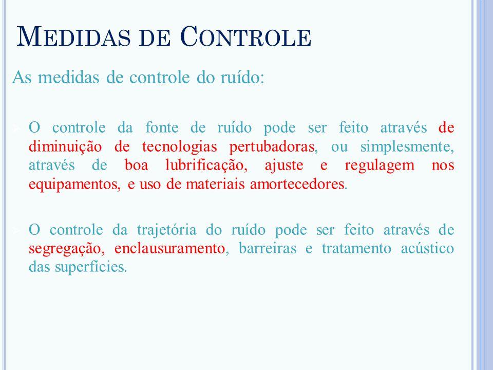 M EDIDAS DE C ONTROLE As medidas de controle do ruído: O controle da fonte de ruído pode ser feito através de diminuição de tecnologias pertubadoras,