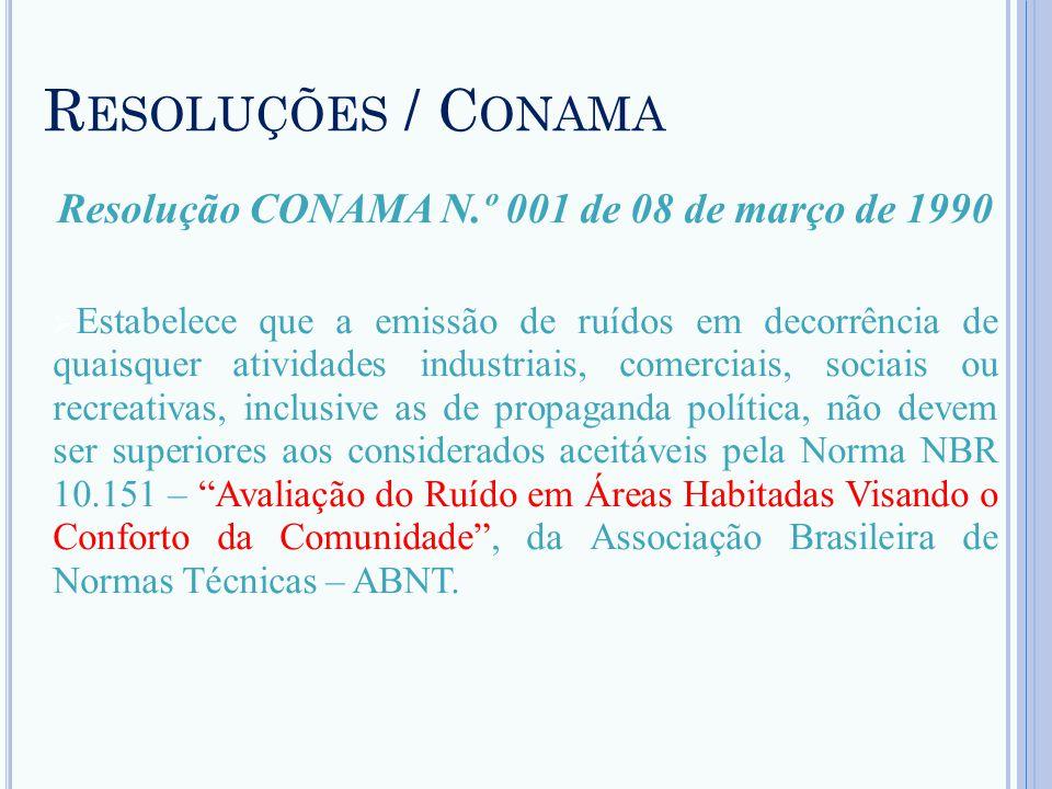 R ESOLUÇÕES / C ONAMA Resolução CONAMA N.º 001 de 08 de março de 1990 Estabelece que a emissão de ruídos em decorrência de quaisquer atividades indust