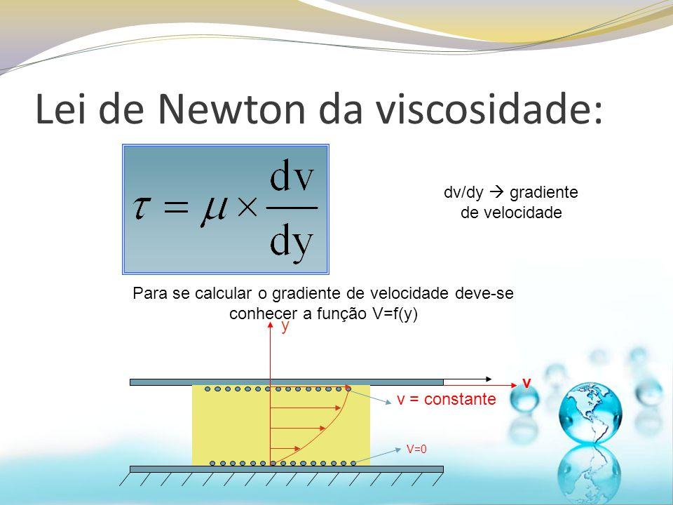 Lei de Newton da viscosidade: dv/dy gradiente de velocidade Para se calcular o gradiente de velocidade deve-se conhecer a função V=f(y) v v = constant