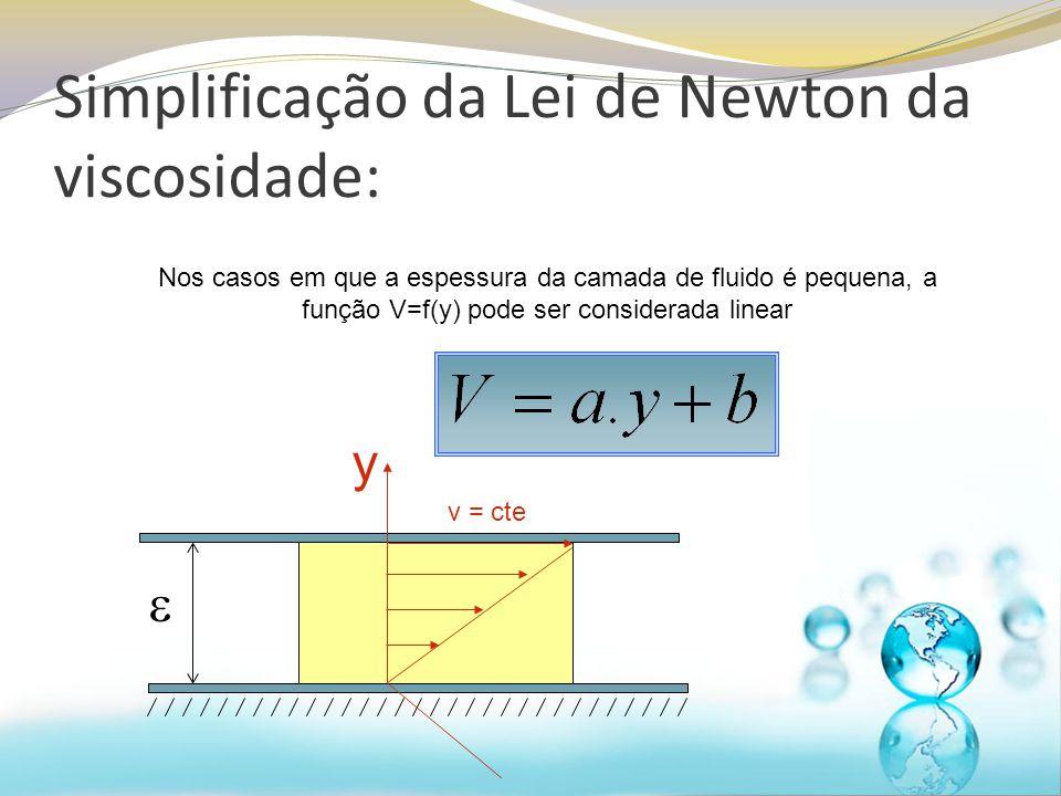 Simplificação da Lei de Newton da viscosidade: Nos casos em que a espessura da camada de fluido é pequena, a função V=f(y) pode ser considerada linear