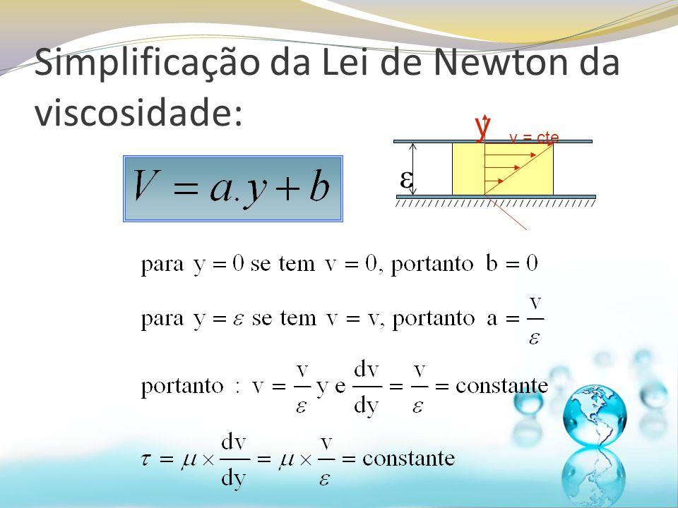 Simplificação da Lei de Newton da viscosidade: y v = cte