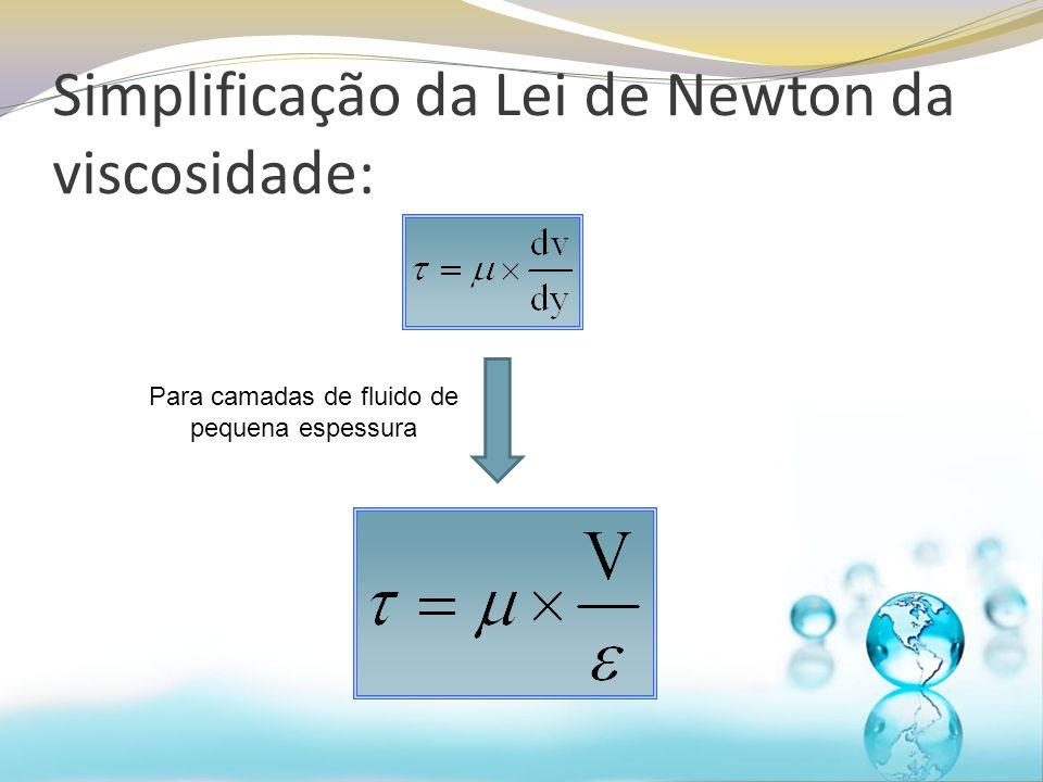 Simplificação da Lei de Newton da viscosidade: Para camadas de fluido de pequena espessura