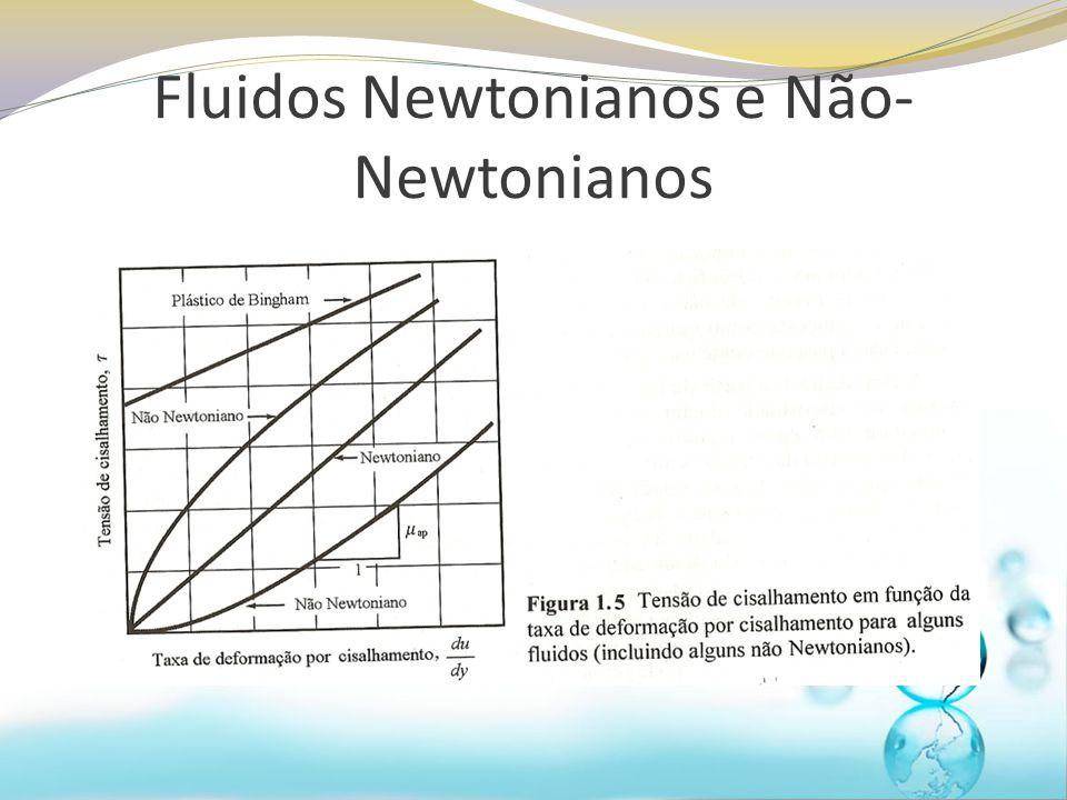 Fluidos Newtonianos e Não- Newtonianos