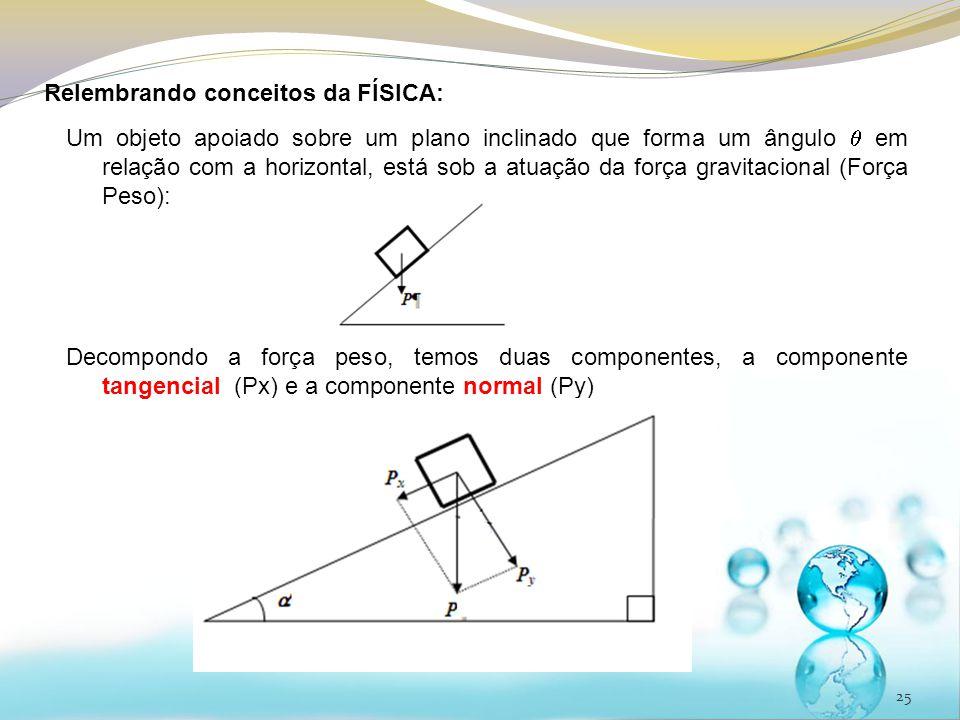 25 Relembrando conceitos da FÍSICA: Um objeto apoiado sobre um plano inclinado que forma um ângulo em relação com a horizontal, está sob a atuação da
