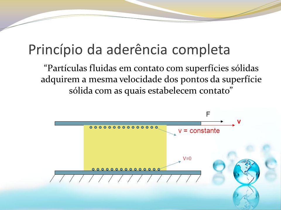 Princípio da aderência completa Partículas fluidas em contato com superfícies sólidas adquirem a mesma velocidade dos pontos da superfície sólida com