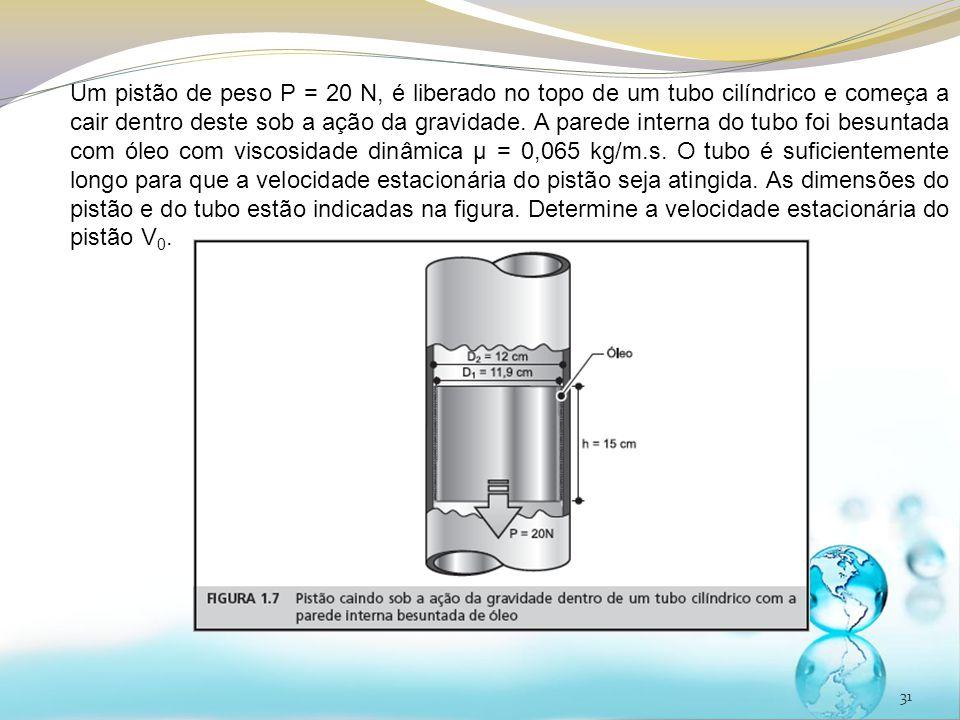 31 Um pistão de peso P = 20 N, é liberado no topo de um tubo cilíndrico e começa a cair dentro deste sob a ação da gravidade. A parede interna do tubo