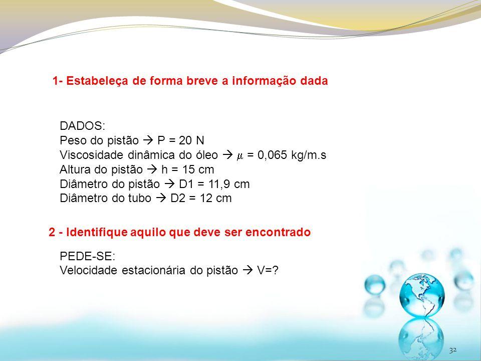 32 1- Estabeleça de forma breve a informação dada DADOS: Peso do pistão P = 20 N Viscosidade dinâmica do óleo = 0,065 kg/m.s Altura do pistão h = 15 c