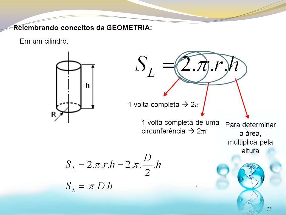 35 Relembrando conceitos da GEOMETRIA: Em um cilindro: 1 volta completa 2 1 volta completa de uma circunferência 2 r Para determinar a área, multiplic