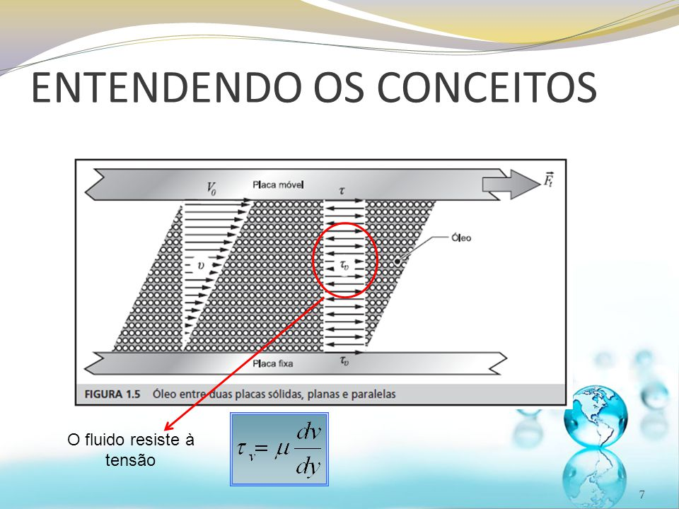 ENTENDENDO OS CONCEITOS 7 O fluido resiste à tensão