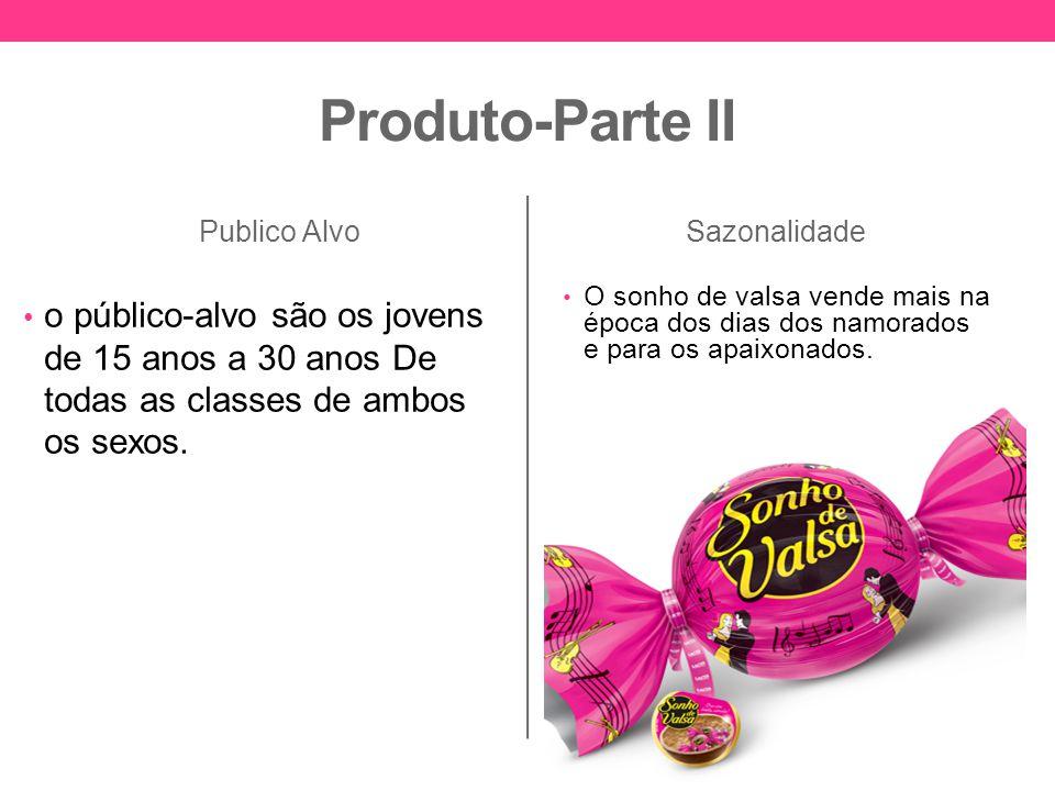 Produto – Parte III Distribuição Os 300 milhões de unidades de Sonho de Valsa produzidas em Curitiba, onde está situada a fábrica de chocolates da Lacta, saem da linha de produção para a central de distribuição de Ipojuca, em Pernambuco.