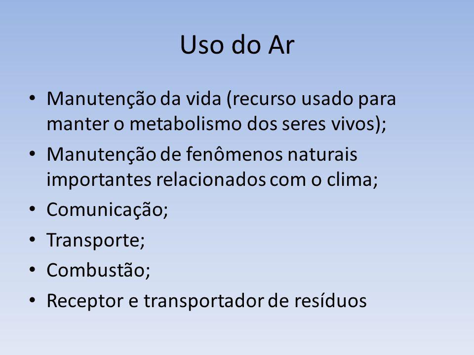 Uso do Ar Manutenção da vida (recurso usado para manter o metabolismo dos seres vivos); Manutenção de fenômenos naturais importantes relacionados com