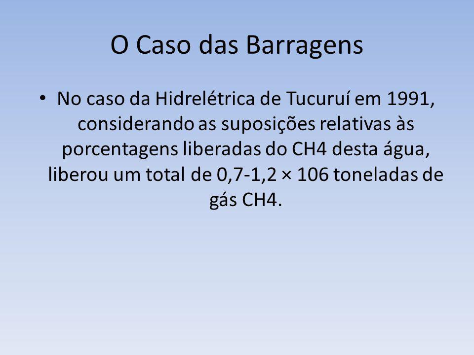 O Caso das Barragens No caso da Hidrelétrica de Tucuruí em 1991, considerando as suposições relativas às porcentagens liberadas do CH4 desta água, lib