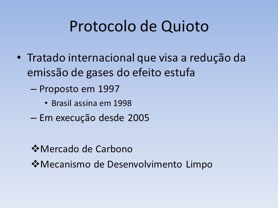 Protocolo de Quioto Tratado internacional que visa a redução da emissão de gases do efeito estufa – Proposto em 1997 Brasil assina em 1998 – Em execuç
