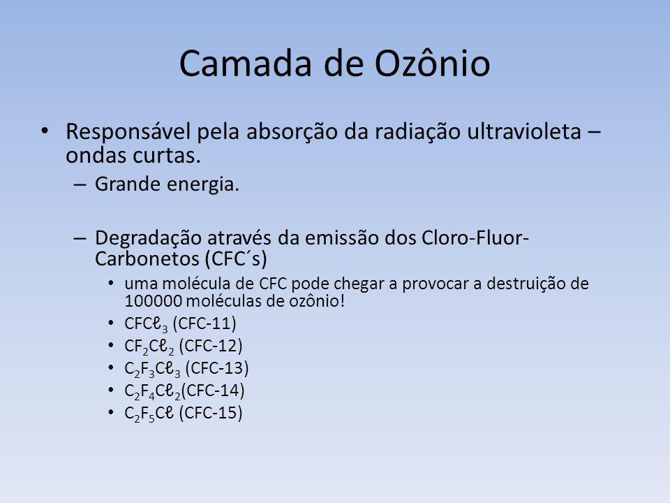 Camada de Ozônio Responsável pela absorção da radiação ultravioleta – ondas curtas. – Grande energia. – Degradação através da emissão dos Cloro-Fluor-