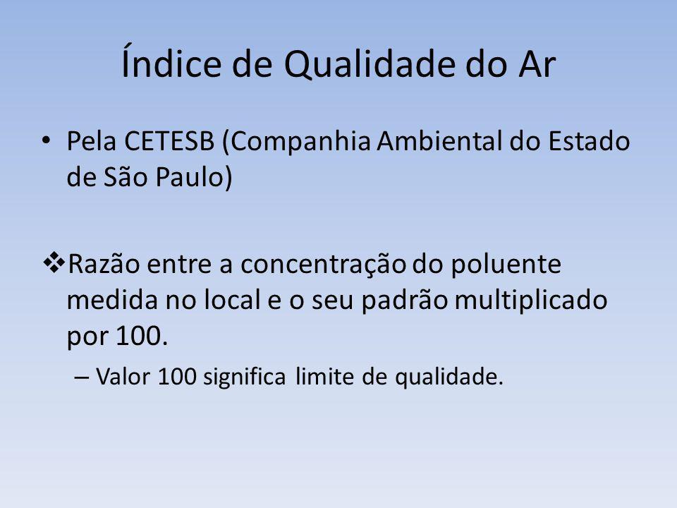 Índice de Qualidade do Ar Pela CETESB (Companhia Ambiental do Estado de São Paulo) Razão entre a concentração do poluente medida no local e o seu padr