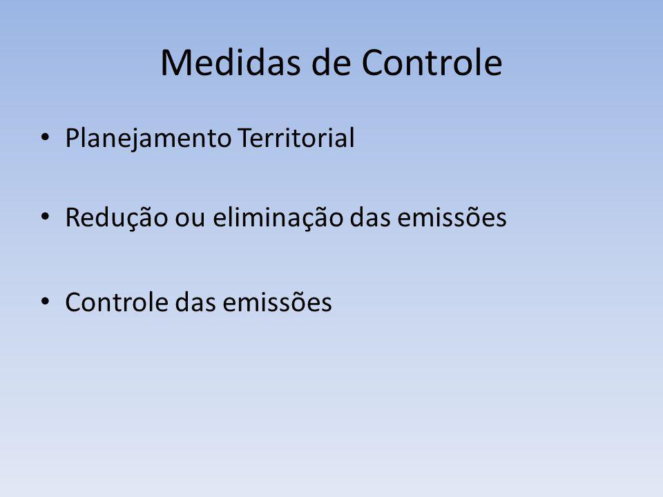 Medidas de Controle Planejamento Territorial Redução ou eliminação das emissões Controle das emissões