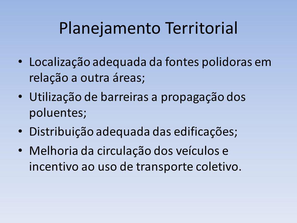 Planejamento Territorial Localização adequada da fontes polidoras em relação a outra áreas; Utilização de barreiras a propagação dos poluentes; Distri