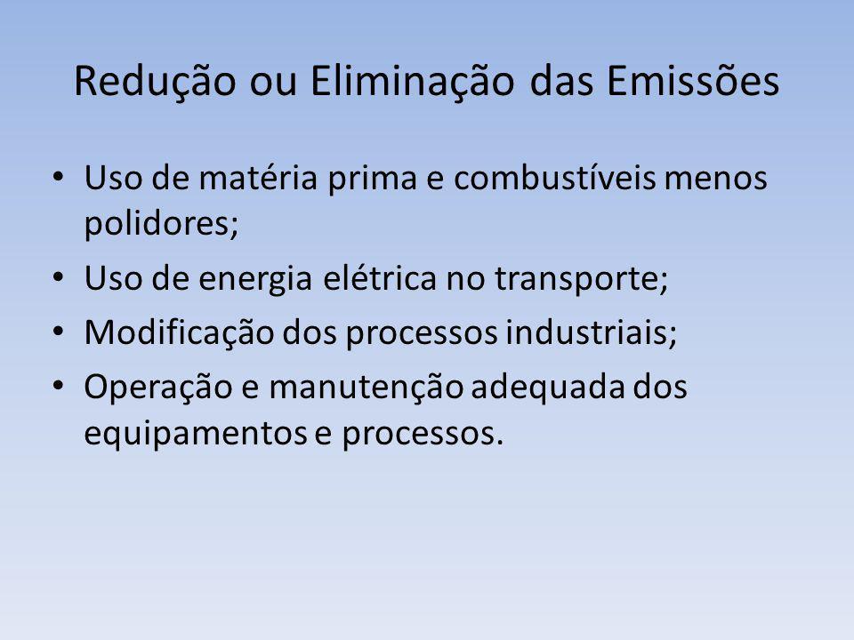 Redução ou Eliminação das Emissões Uso de matéria prima e combustíveis menos polidores; Uso de energia elétrica no transporte; Modificação dos process