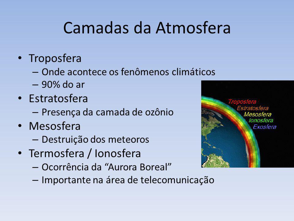 Camadas da Atmosfera Troposfera – Onde acontece os fenômenos climáticos – 90% do ar Estratosfera – Presença da camada de ozônio Mesosfera – Destruição